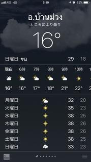 最低気温16度