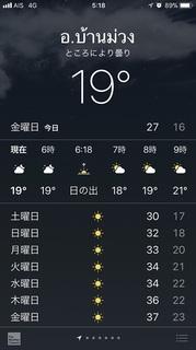 気温19度
