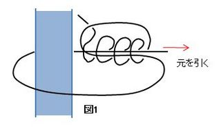 釣り糸の結び方(図1)