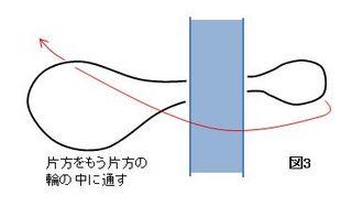 釣り糸の輪をポールに結わえる(図3)